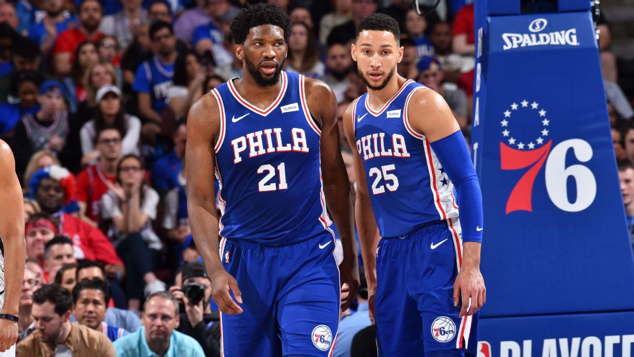 2019-2020 NBA PREVIEW: Atlantic Division